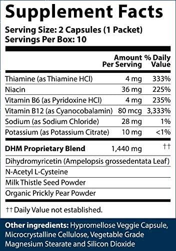 DHM detox ingredients