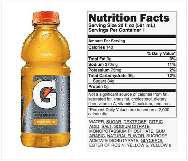 gatorade ingredients good for hangovers